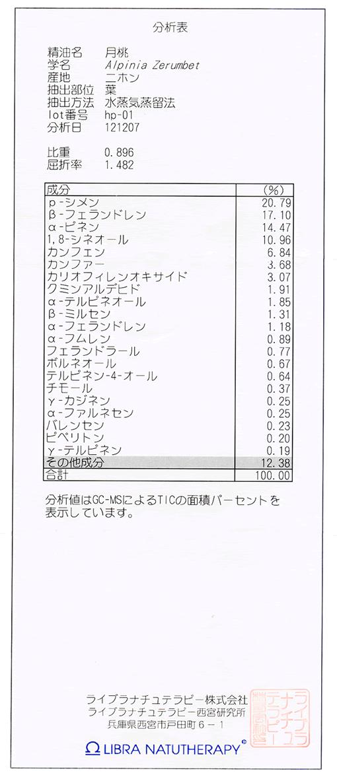 月桃精油分析表